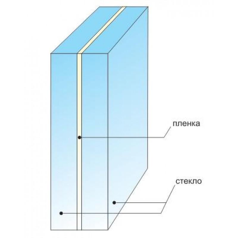 Триплекс. как сделать стекло триплекс